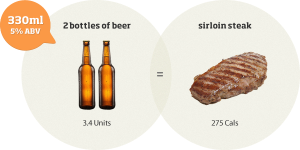 beer-steak