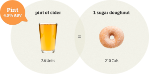 cider-doughnut