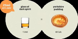spirits-yorkshire