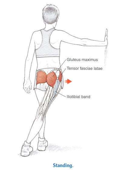 Just three little words: iliotibial band syndrome ...
